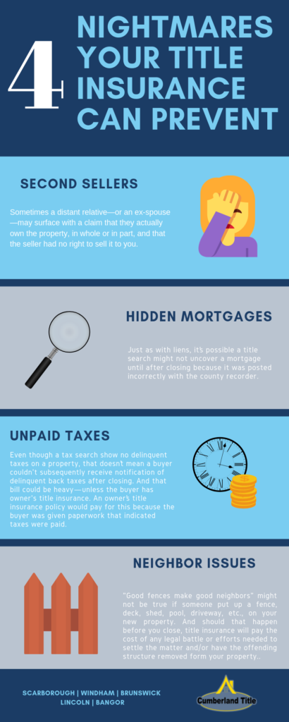Info graphic of 4 nightmares your title insurance can prevent